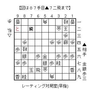 f:id:kohshogi:20161211222913p:plain