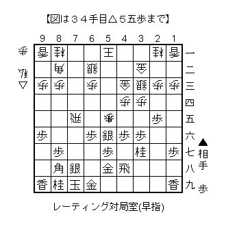 f:id:kohshogi:20170115213212p:plain