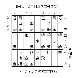 f:id:kohshogi:20170115213333p:plain