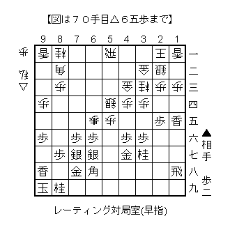 f:id:kohshogi:20170115213616p:plain