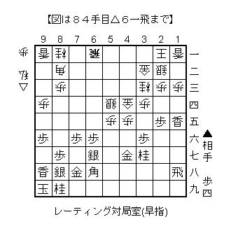 f:id:kohshogi:20170115213921p:plain