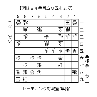 f:id:kohshogi:20170115214235p:plain