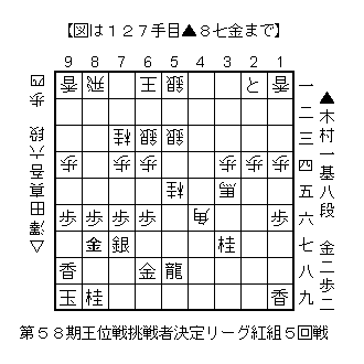 f:id:kohshogi:20170523213449p:plain