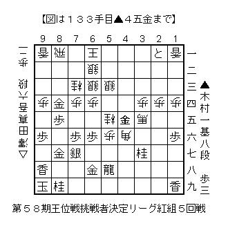 f:id:kohshogi:20170523213812p:plain