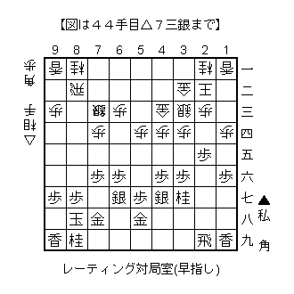 f:id:kohshogi:20170807211536p:plain