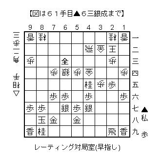f:id:kohshogi:20170807211902p:plain