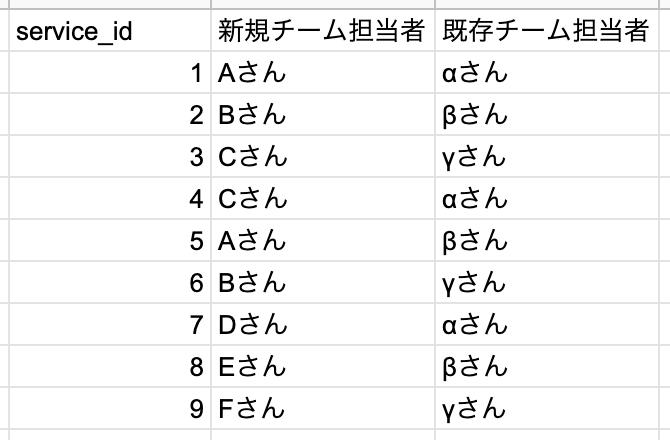 f:id:kohta_sasaki:20190711124027p:plain