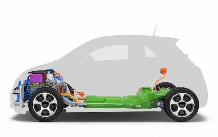 FIAT 500eのパワートレイン