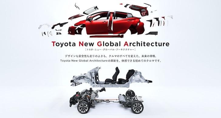 トヨタ・ニュー・グローバル・アーキテクチャー