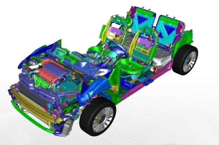 FIATのモジュラープラットフォーム