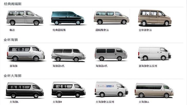 ジンベイ社製の自動車一覧