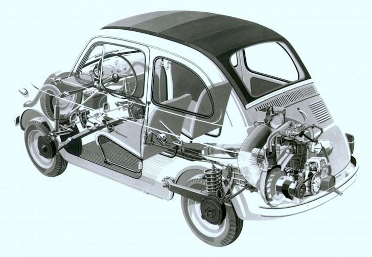 ヌォーヴァ 500の機械装置
