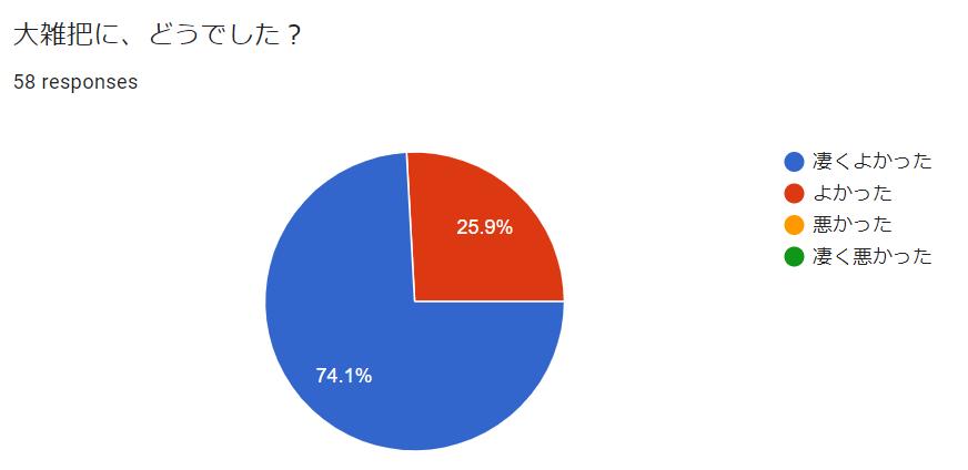 f:id:koichi-sasada:20200428180034p:plain