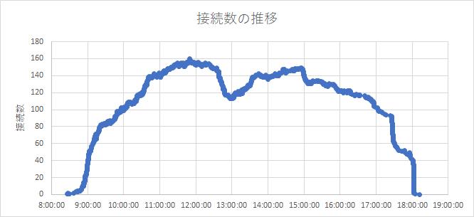 f:id:koichi-sasada:20200429033500p:plain