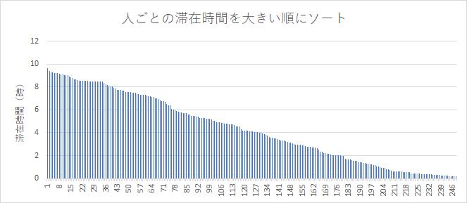 f:id:koichi-sasada:20200429033547p:plain