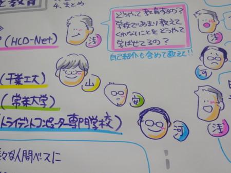 f:id:koichi_k:20140720165852j:plain