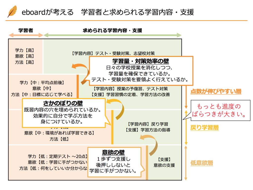 f:id:koichi_n01:20170421013721p:plain