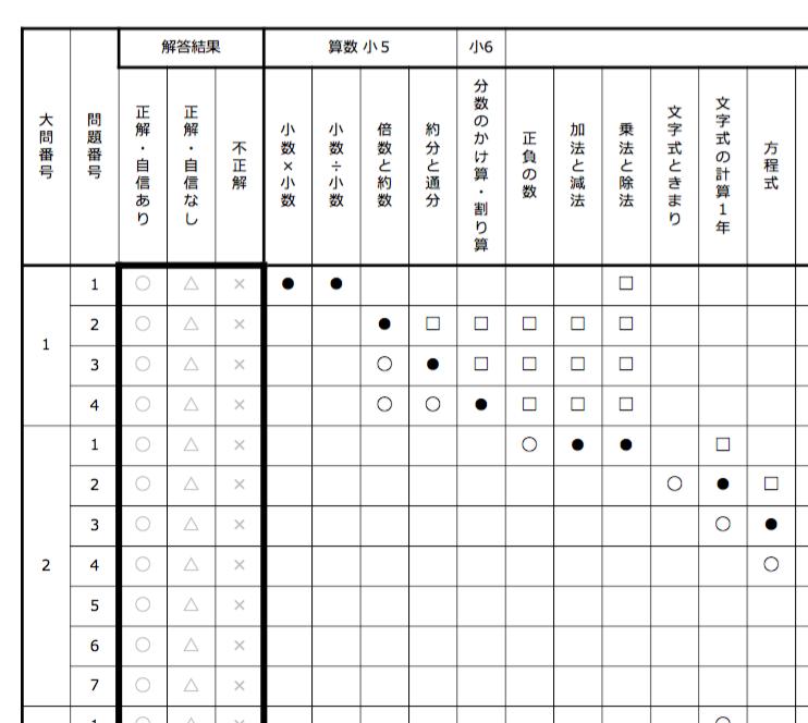 f:id:koichi_n01:20170421021652p:plain