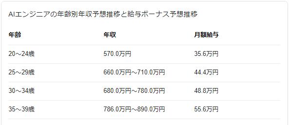 f:id:koichicom:20200320142234p:plain