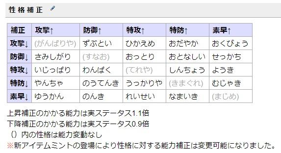 f:id:koichil:20200122005119j:plain