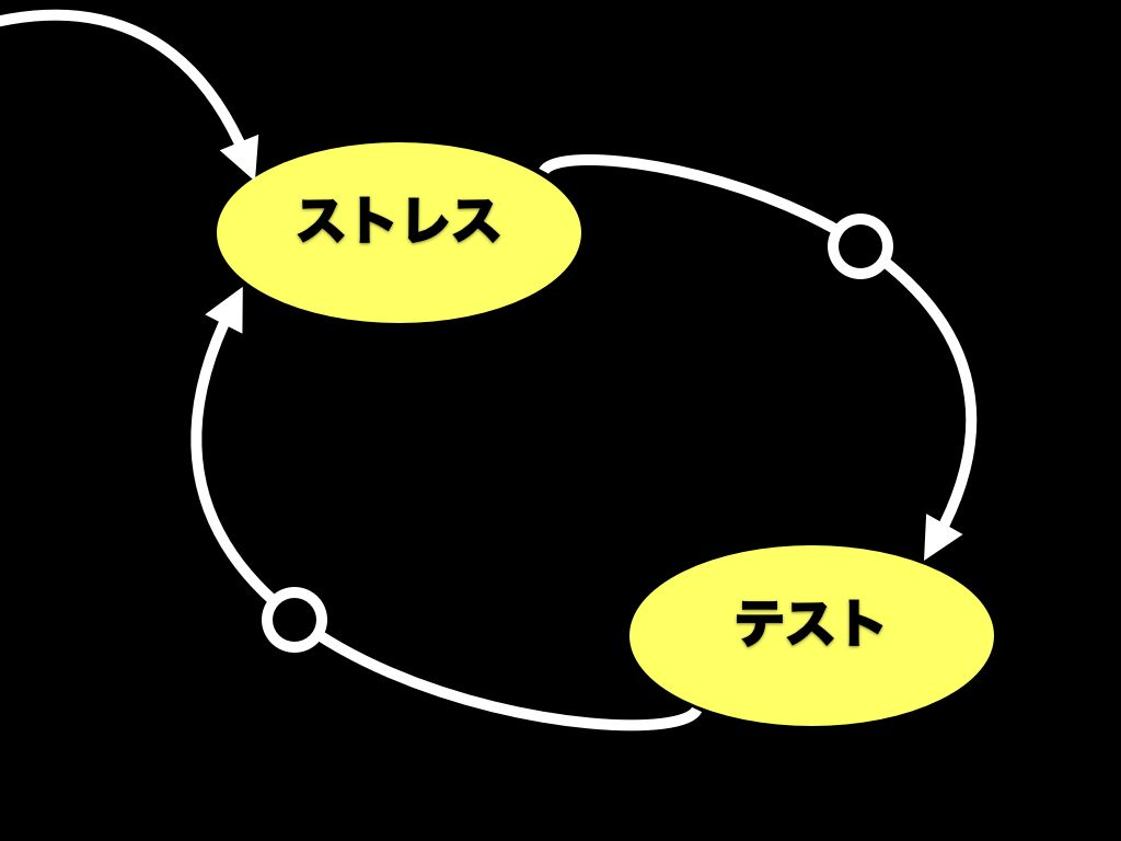 f:id:koichiroo:20160112053418j:plain