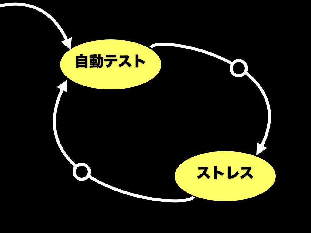 f:id:koichiroo:20160112053437j:plain