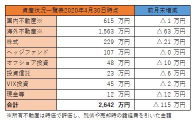f:id:koichit1:20200501164750p:plain