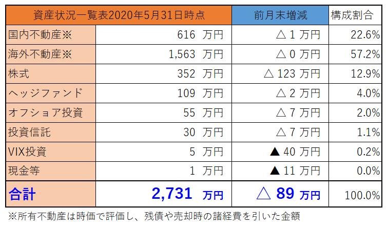 f:id:koichit1:20200529223703p:plain