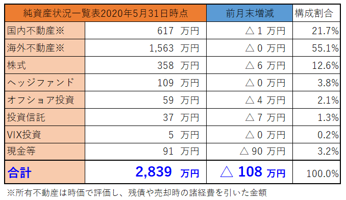 f:id:koichit1:20200701220300p:plain