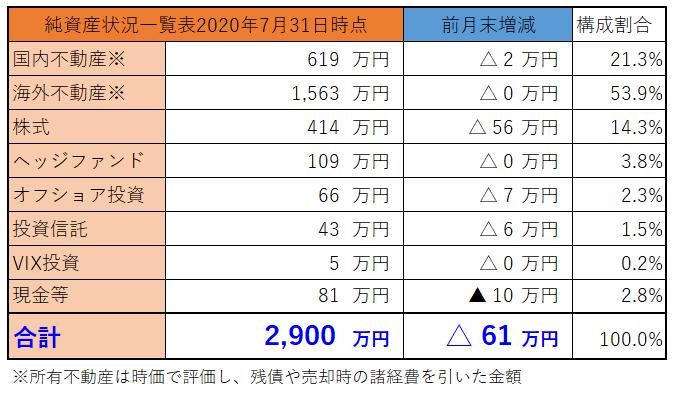f:id:koichit1:20200801001103p:plain