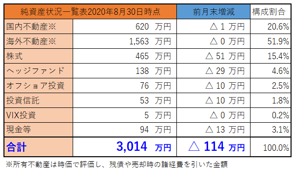 f:id:koichit1:20200830110050p:plain