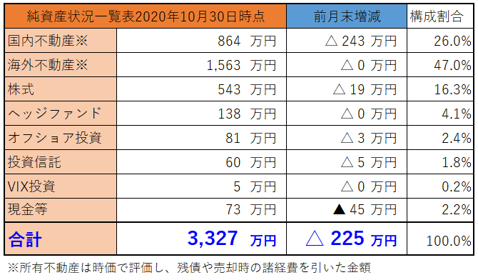 f:id:koichit1:20201030234212p:plain
