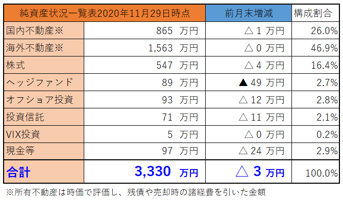 f:id:koichit1:20201129000129p:plain