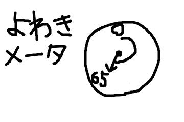 f:id:koidekonbu:20170315150502p:plain