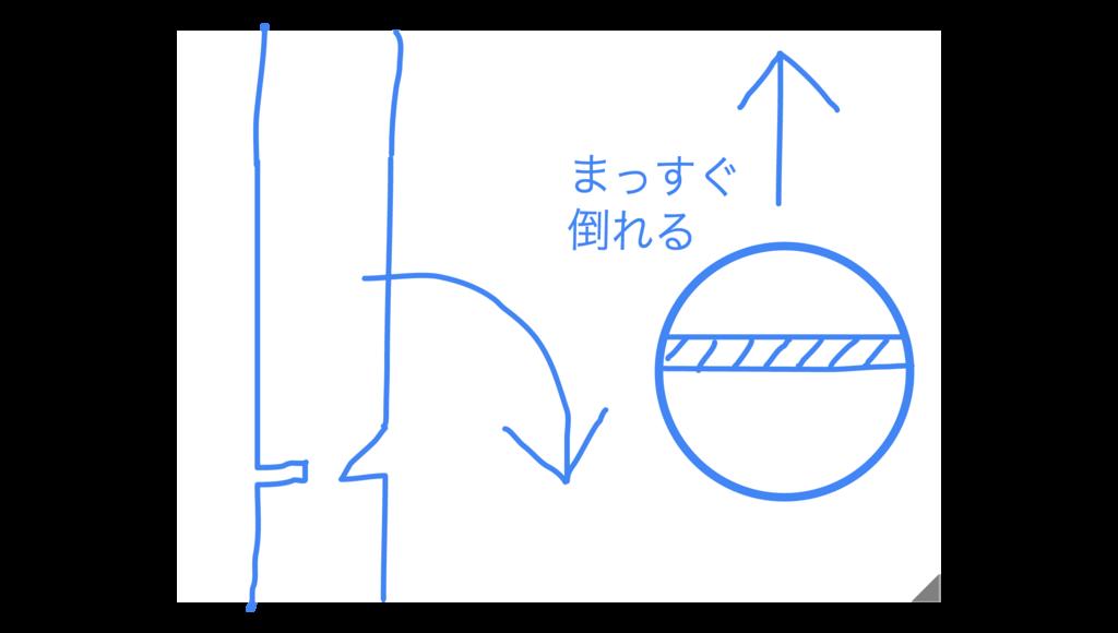 f:id:koidekonbu:20170425193600p:plain