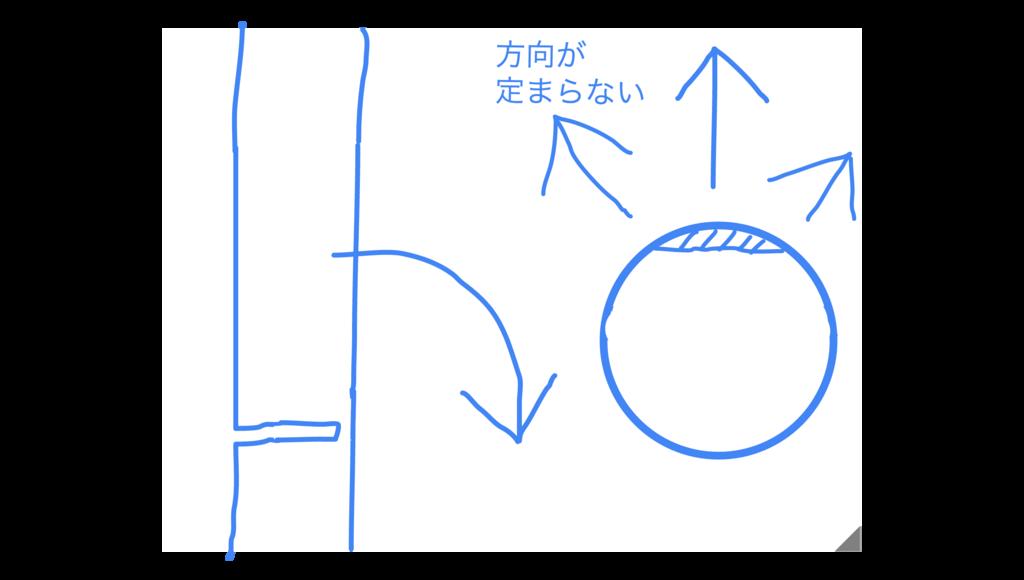 f:id:koidekonbu:20170425194016p:plain