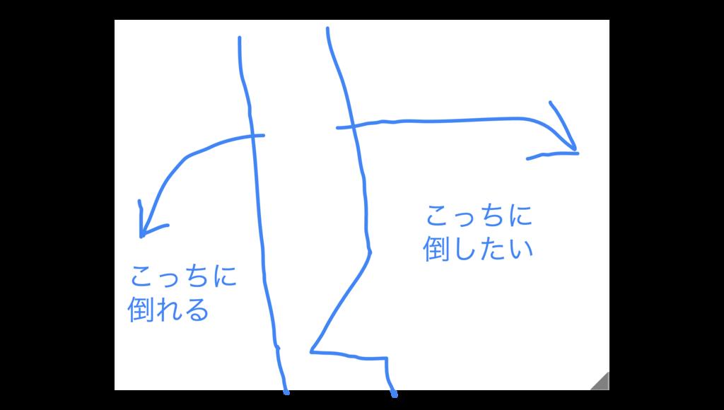 f:id:koidekonbu:20170425195021p:plain