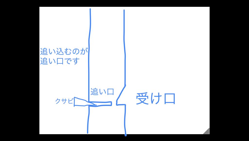 f:id:koidekonbu:20170425202322p:plain