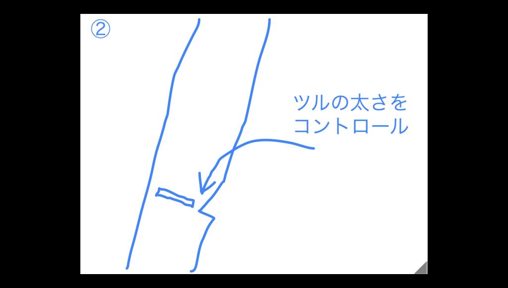 f:id:koidekonbu:20170425211843p:plain