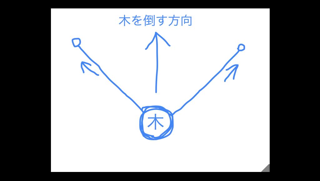 f:id:koidekonbu:20170427205334p:plain