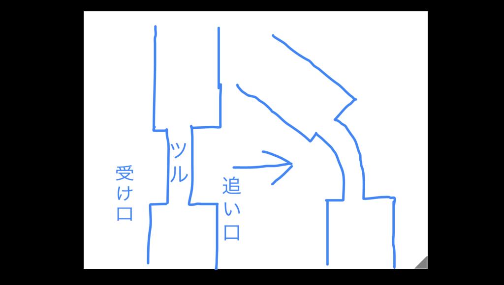 f:id:koidekonbu:20170523195858p:plain