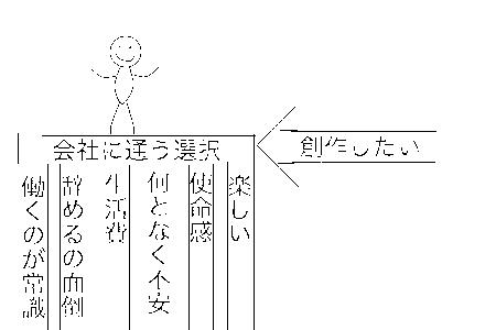 f:id:koidekonbu:20170710204939p:plain