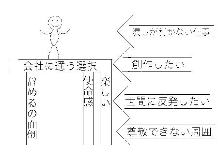f:id:koidekonbu:20170710213146p:plain