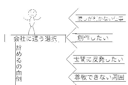 f:id:koidekonbu:20170712235018p:plain
