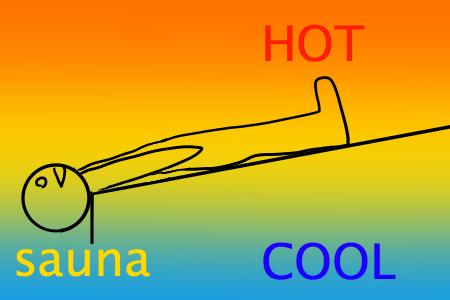 サウナ姿勢の案1
