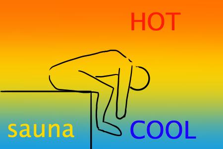 サウナ姿勢の案2