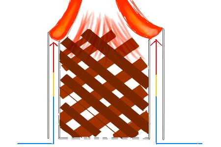 ウッドガスストーブの構造