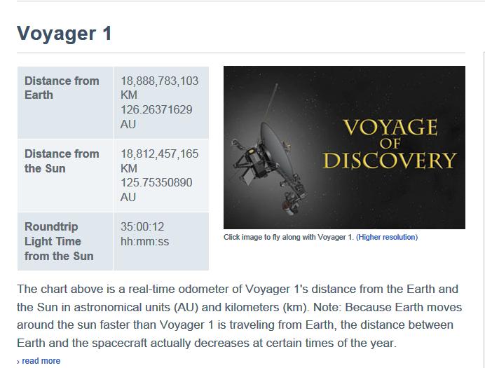 NASAの探査機ボイジャー2号、太陽圏を脱出 ...