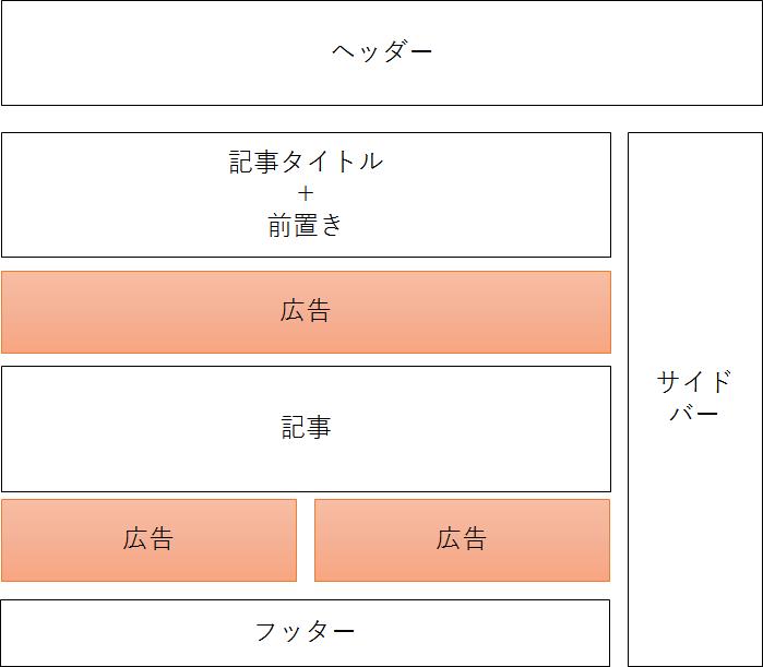 f:id:koijima_proto:20171220012324p:plain