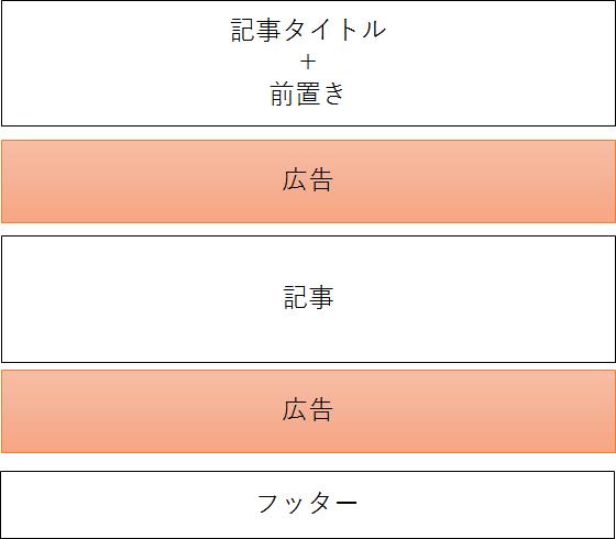 f:id:koijima_proto:20171220012846p:plain